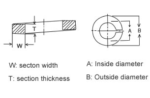 Two plans about the dimension of a split washer.